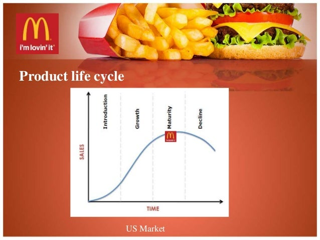 mcdonalds case analysis time context Case study: mcdonald's how the company stuck to and try a portfolio of related ventures and invest heavily in the few successes at the same time as attending.