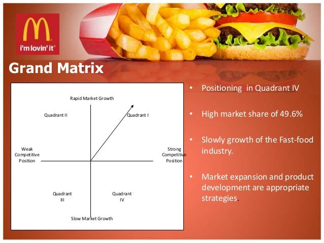 mcdonalds positioning map Mcdonalds space matrix, bcg matrix, product positioning map by cosico, jean michelle v & reyes, yza s, university of the philippines slideshare uses cookies to improve functionality and performance, and to provide you with relevant advertising.