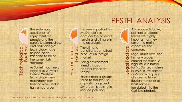 McDonald's PESTEL/PESTLE Analysis & Recommendations