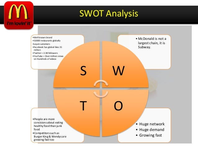 chinese fast food swot Mcdonalds is worlds leading fast food chain with light and simple chinese food and to mac donald in chinese markets in summary, a swot analysis provides a.