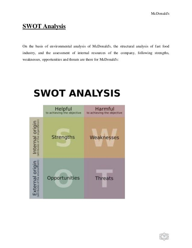 swot analysis mcdonalds in china A financial analysis of mcdonald's corporation is presented in the report which includes a ratio analysis  g14 swot analysis g2 wendy's company.