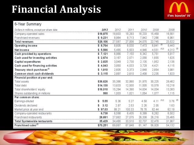 financial analysis of mcdonalds The business outlook at mcdonald's is mixed management just unveiled a new global turnaround plan centered on driving operations, returning excitement to the brand, and unlocking financial value.