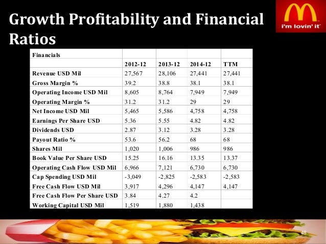 analysing strategic planning of mcdonalds Business strategy is defined as it is a long term planning of a business   according to the porter's five forces analysis mcdonald competes with.