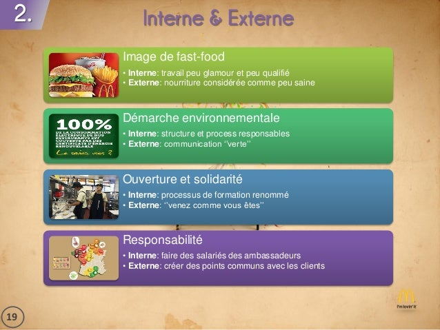Diagnostic Externe Fast Food