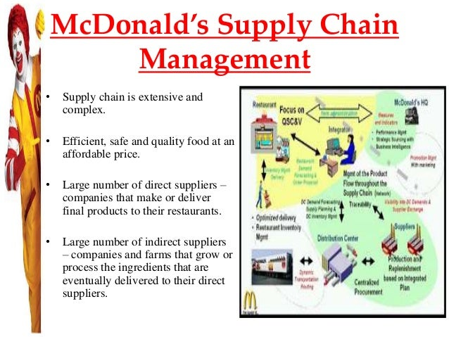the mission of mcdonalds corporation as a multinational fast food service Food is defined in this category and its sub-categories as any substance that can pages in category multinational food companies mcdonald's mondelez.