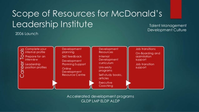 mcdonalds leadership and management Management vs leadership the differences between managers and leaders are often subtle the best learn to use management skills when appropriate and leadership.