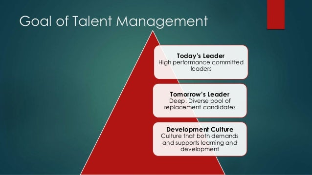 developing leaders with innate talent Identifying high-potential talent  they have an innate  step in any succession management or leadership development plan (azzara, 2007), yet only 9 percent of .