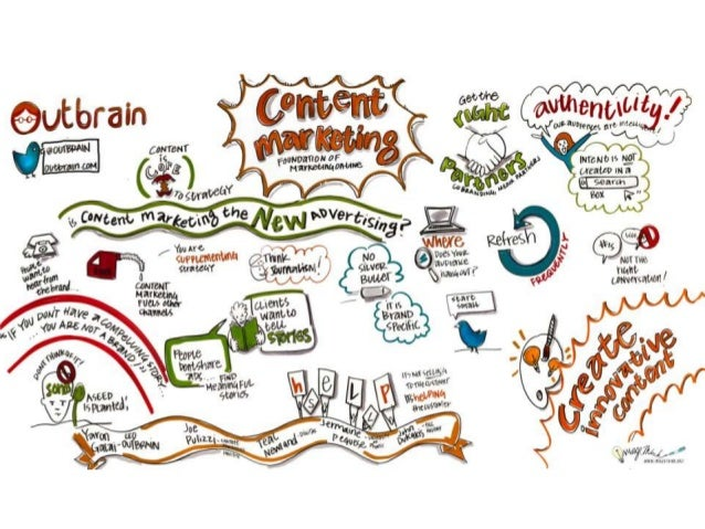 Keynote Presentation: Content Strategy for Engagement