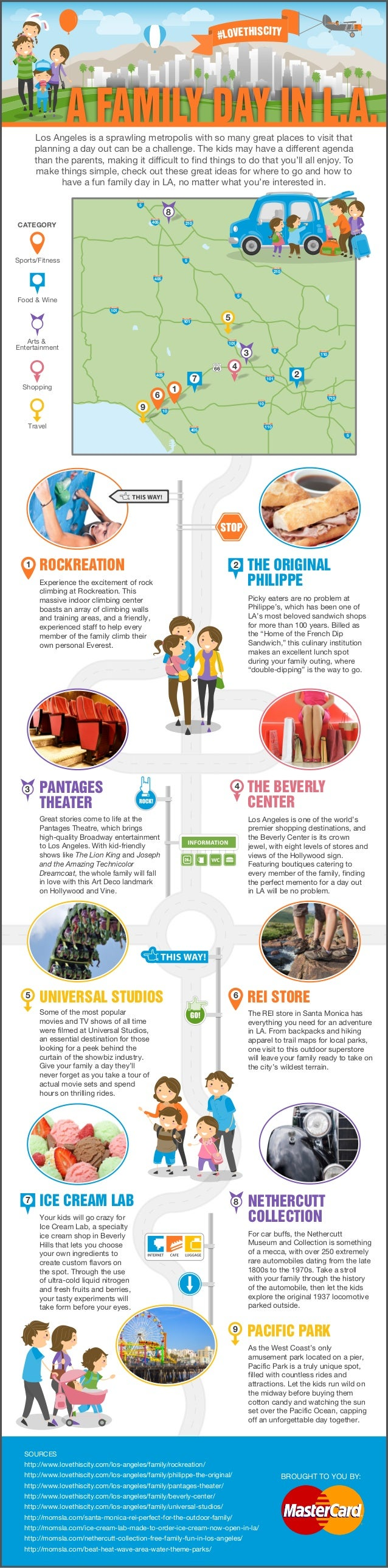 A Family Day in Los Angeles - INFOGRAPHIC