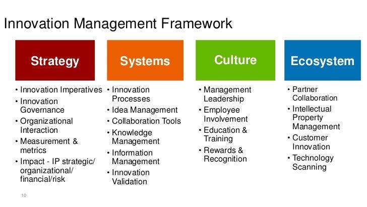 management framework