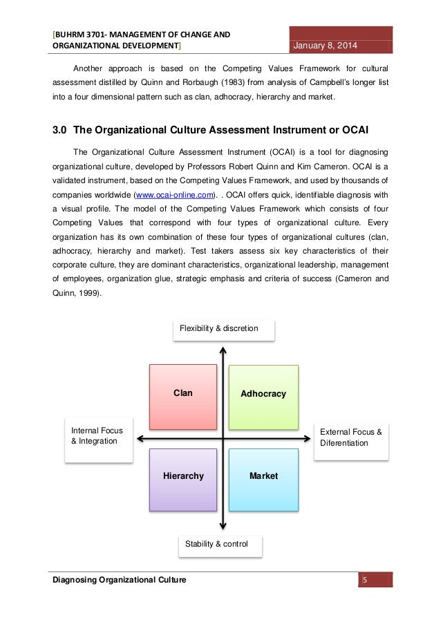 Diagnosing organisational culture by using ocai for Organizational culture assessment instrument template