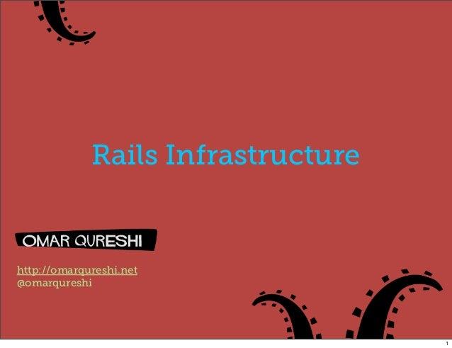 Rails Infrastructurehttp://omarqureshi.net@omarqureshi                                    1