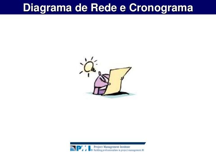 Diagrama de Rede e Cronograma