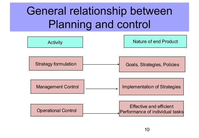 relationship between planning and strategy formulation