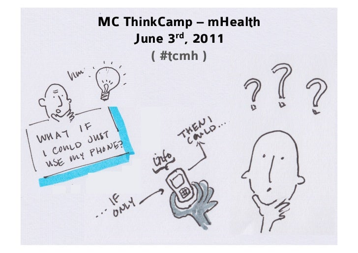 MC ThinkCamp – mHealth    June 3rd, 2011       ( #tcmh )