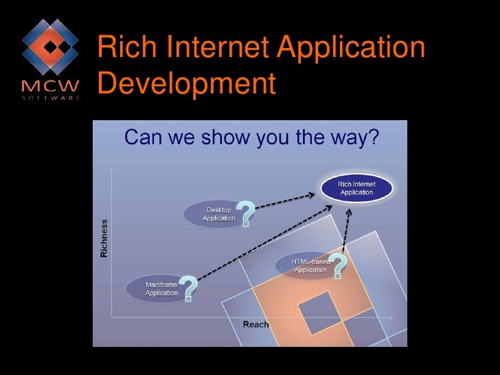 MCW Software: Rich Internet Application Development