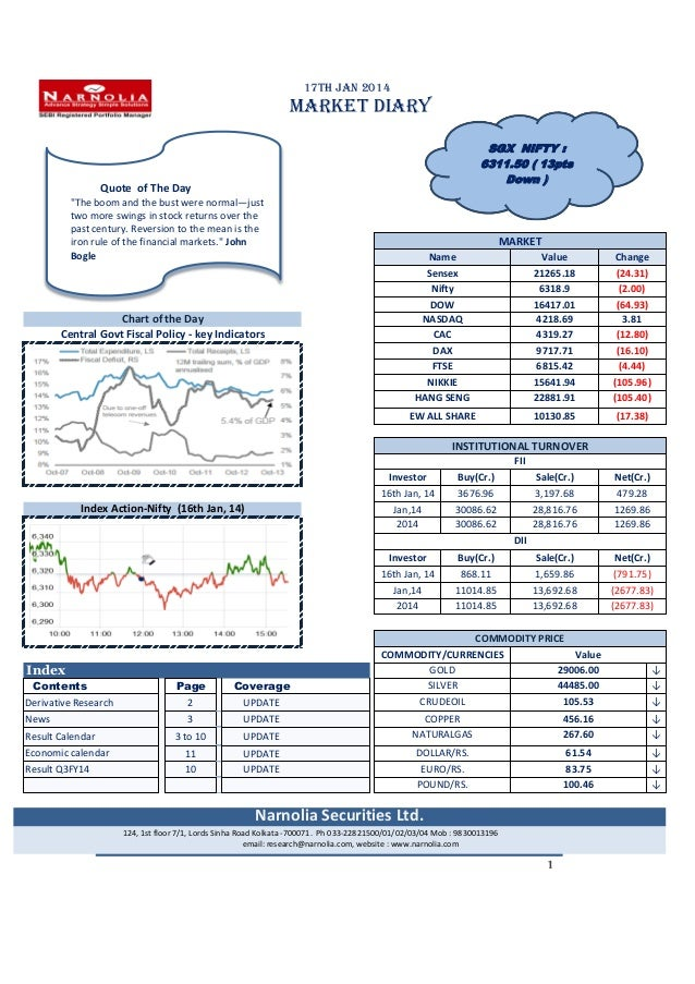 "17th Jan 2014  MARKET DIARY SGX NIFTY : 6311.50 ( 13pts Down )  Quote of The Day ""The boom and the bust were normal—just t..."