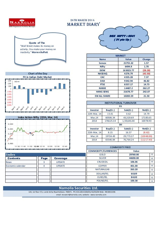 24th March 2014 MARKET DIARY Index ↑ Contents Page Coverage ↓ 3 UPDATE ↑ 4 UPDATE ↑ ↓ ↓ ↓ ↓ Economic calendar DOW 163023.7...