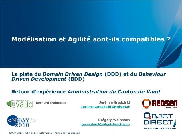 Modélisation et Agilité sont-ils compatibles ? La piste du Domain Driven Design (DDD) et du Behaviour Driven Development (...