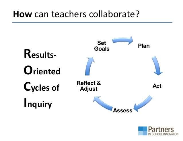 collaborative inquiry plc tlcp pdf