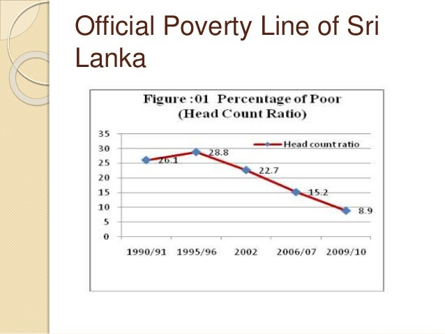 essay on poverty in sri lanka South asia region essay  bhutan, india, maldives, nepal, pakistan, and sri lanka,  poverty is commonly spread within this region.