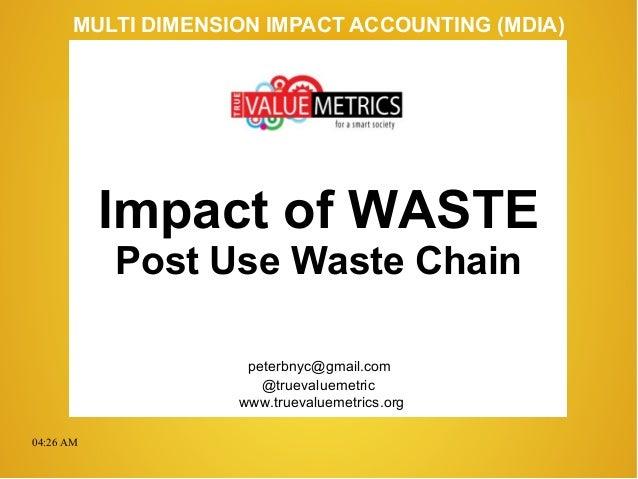04:26 AM peterbnyc@gmail.com www.truevaluemetrics.org MULTI DIMENSION IMPACT ACCOUNTING (MDIA) Impact of WASTE Post Use Wa...