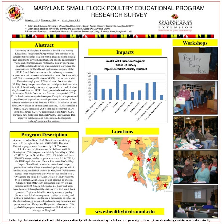 MARYLAND SMALL FLOCK POULTRY EDUCATIONAL PROGRAM                                       RESEARCH SURVEY              Rhodes...