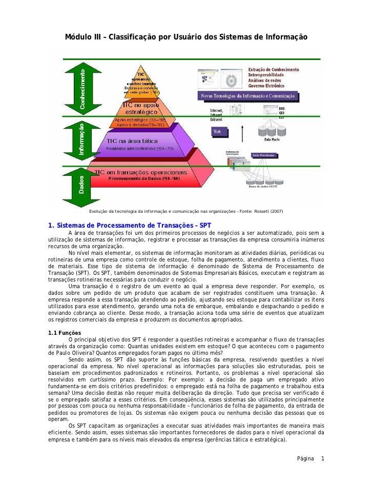 Módulo III – Classificação por Usuário dos Sistemas de Informação               Evolução da tecnologia da informação e com...