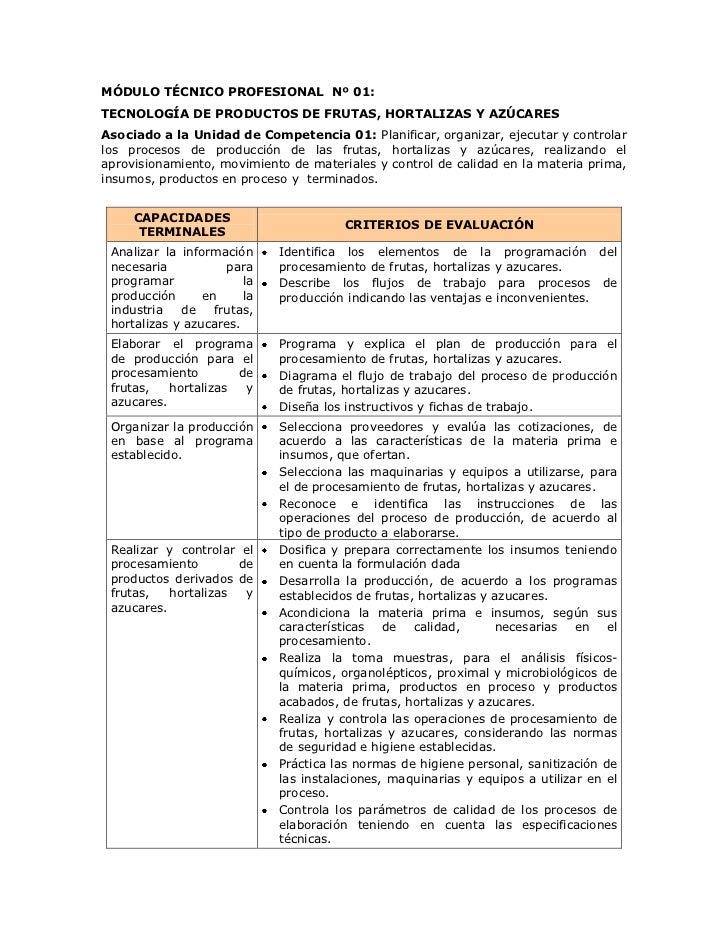 MÓDULO TÉCNICO PROFESIONAL Nº 01:TECNOLOGÍA DE PRODUCTOS DE FRUTAS, HORTALIZAS Y AZÚCARESAsociado a la Unidad de Competenc...