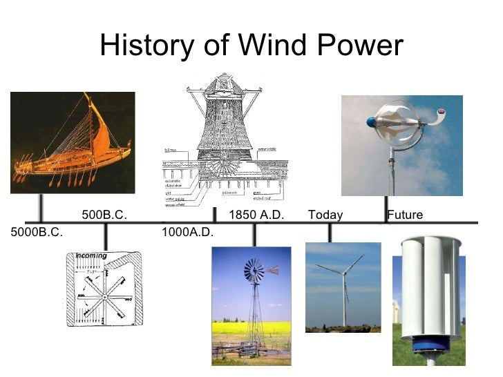 windmills project