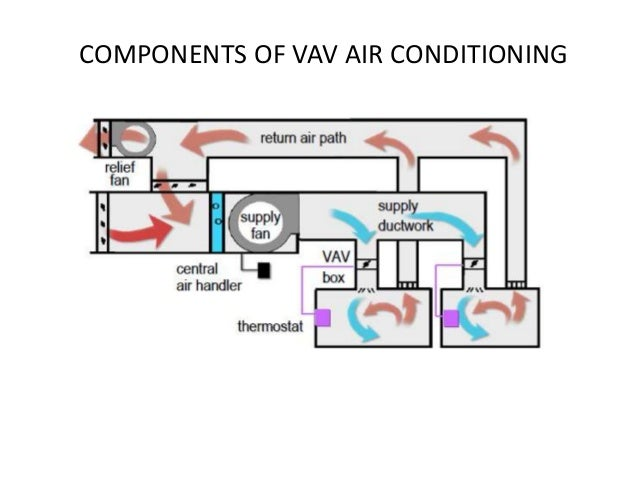 kreuter pneumatic vav with Vav Heating Diagram on Industrial Piping Symbols besides Schematic Volume Control Dial also Hvac Electrical Accessories likewise Industrial Box Fan in addition D er Wiring Diagram.
