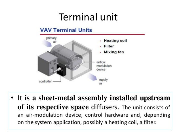 Me13909 on heating and cooling units