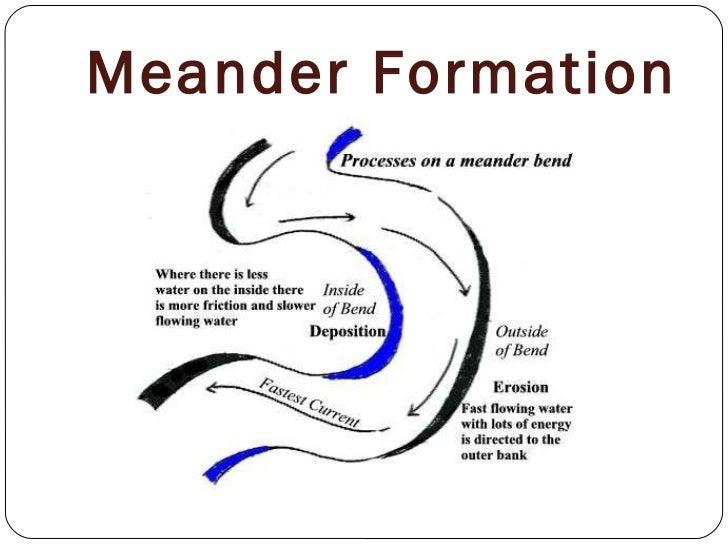 Meander Formation