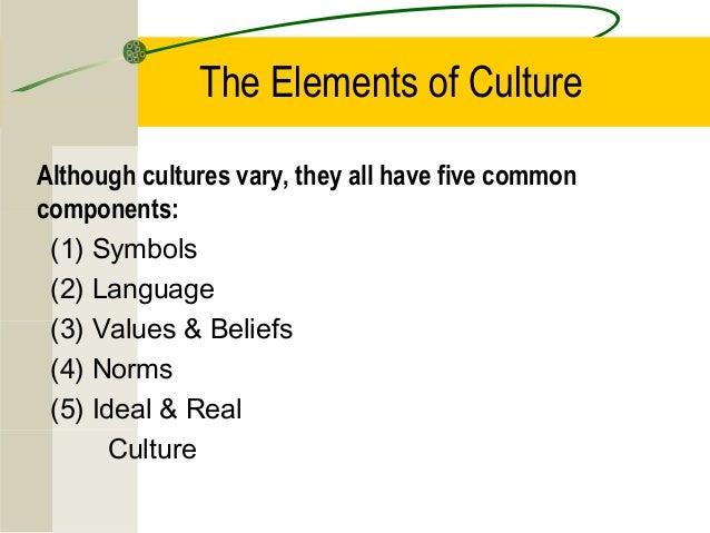 Symbols Elements of Culture Elements of Culture Symbols