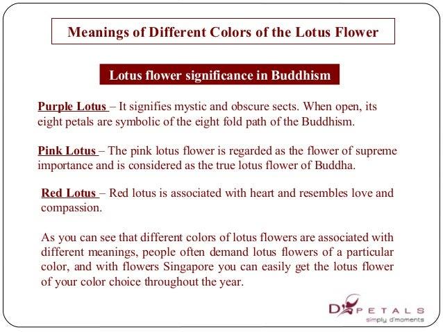 4 Buddhist Symbol Meaning Meaning Buddhist Symbol Symbol