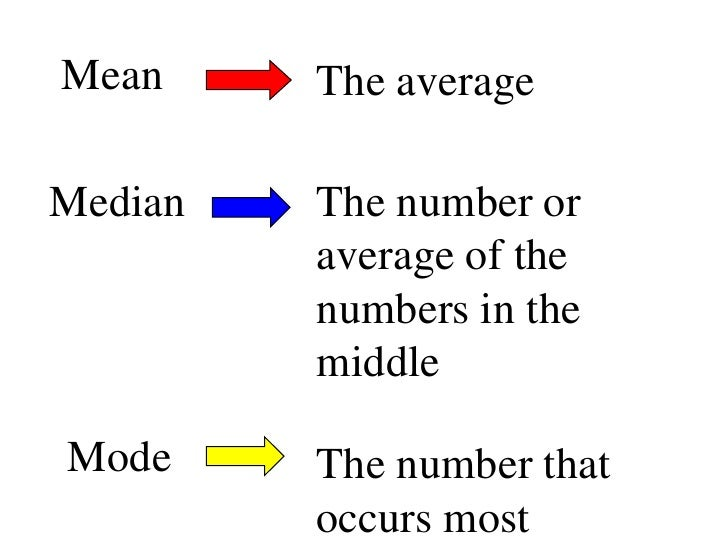 practical application of mean median and Measures of central tendency include descriptive statistics including the mean, median and mode that are used to describe what the average person or.