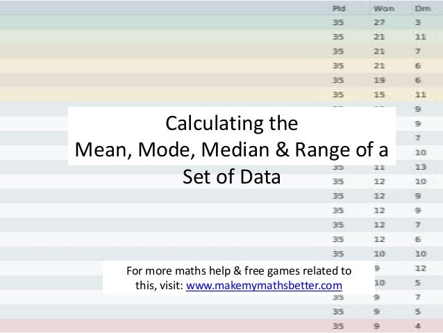 Calculating the Mean, Mode, Median & Range of a Set of Data  For more maths help & free games related to this, visit: www....