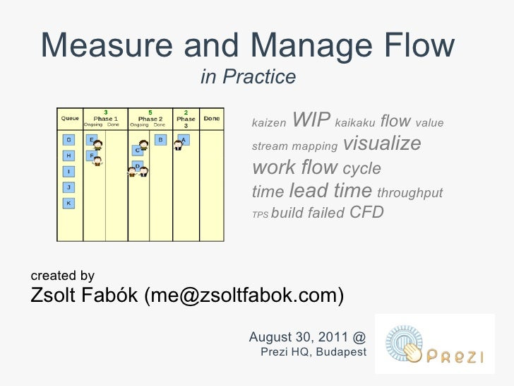 Measure and Manage Flow in Practice