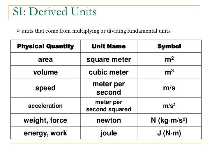 symbol meter square images
