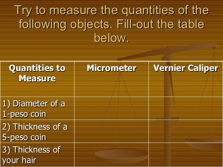 how to use vernier caliper and micrometer
