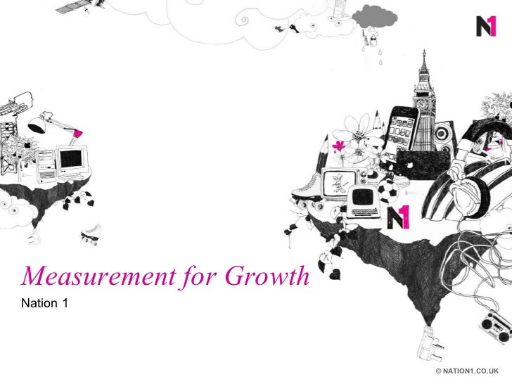 N1 how to guide: measurement for growth
