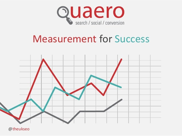 Measurement for success - #SASCON 2014
