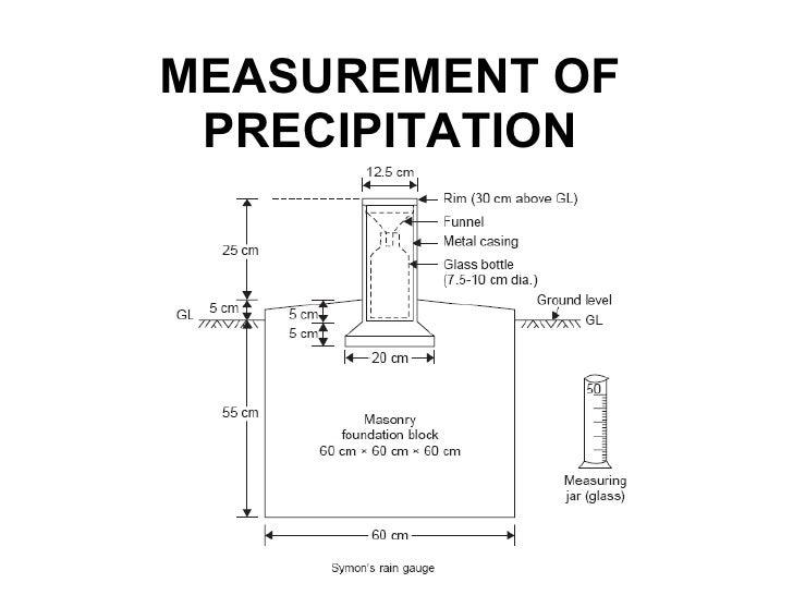 Measurement of precipitation