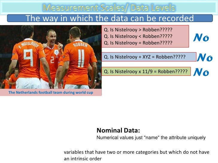 The way in which the data can be recorded                                                    Q. Is Nistelrooy > Robben????...