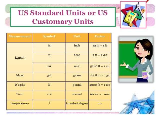 Standard Measurement Lessons Tes Teach