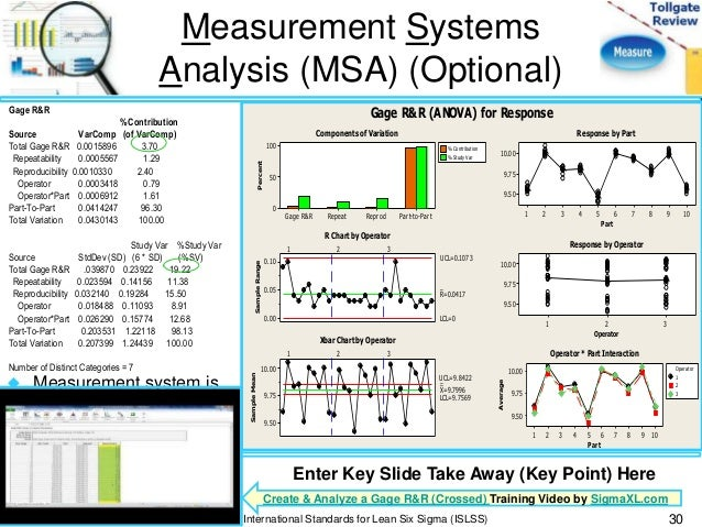 What Are Control Systems In System Analysis And Design