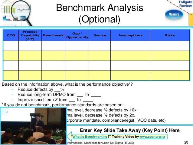 process gap analysis template
