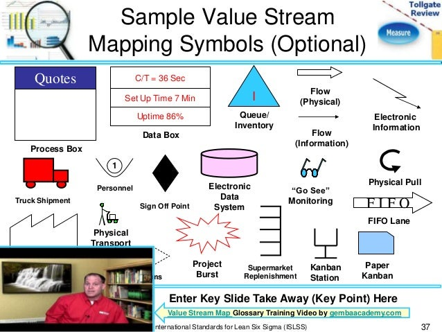 Value Stream Mapping Template Excel