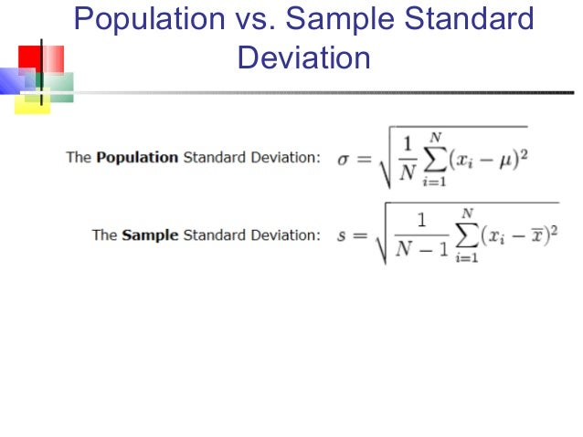 Sample standard deviation s - London time sydney time