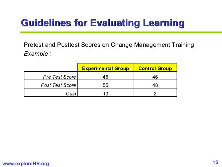 behavioral changes as a result of training or coursework The evaluation results of training evaluation on this level measures the extent to which change in participants' behavior manual(on(trainingevaluation.